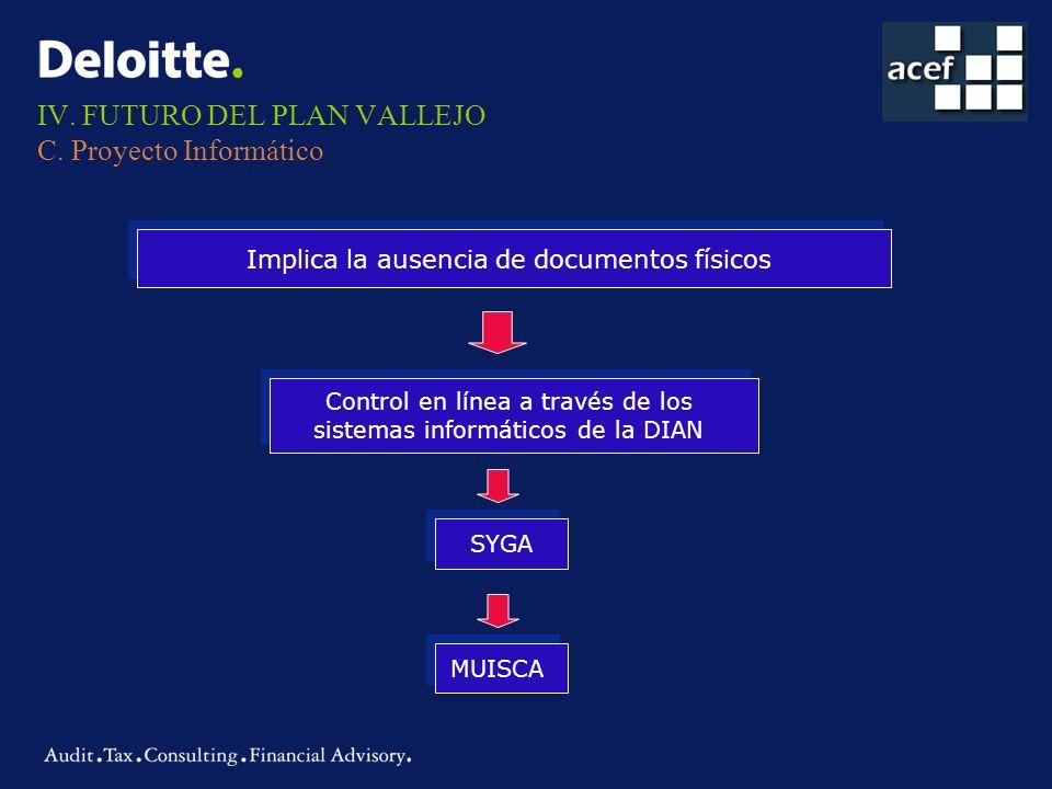 IV. FUTURO DEL PLAN VALLEJO C. Proyecto Informático Implica la ausencia de documentos físicos Control en línea a través de los sistemas informáticos d