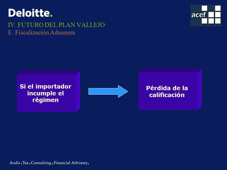 IV. FUTURO DEL PLAN VALLEJO E. Fiscalización Aduanera Si el importador incumple el régimen Pérdida de la calificación