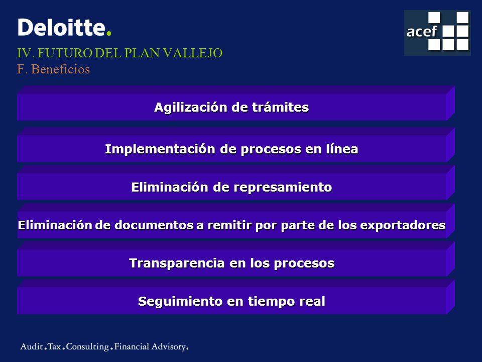 IV. FUTURO DEL PLAN VALLEJO F. Beneficios Agilización de trámites Implementación de procesos en línea Eliminación de represamiento Eliminación de docu