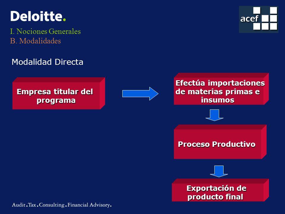 I. Nociones Generales B. Modalidades Modalidad Directa Empresa titular del programa Efectúa importaciones Efectúa importaciones de materias primas e i
