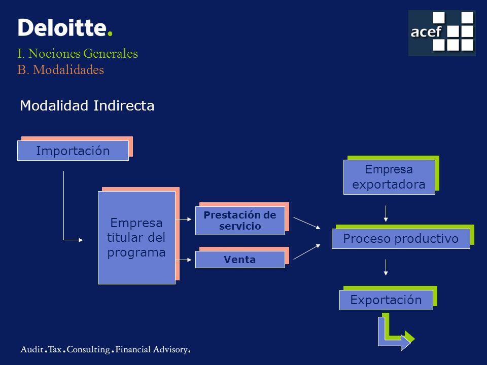 I. Nociones Generales B. Modalidades Modalidad Indirecta Exportación Empresa exportadora Proceso productivo Importación Empresa titular del programa V
