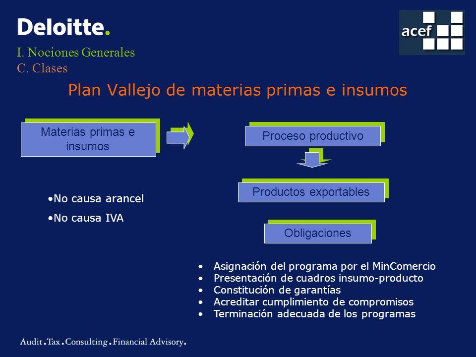 I. Nociones Generales C. Clases Plan Vallejo de materias primas e insumos Proceso productivo Productos exportables Obligaciones Asignación del program