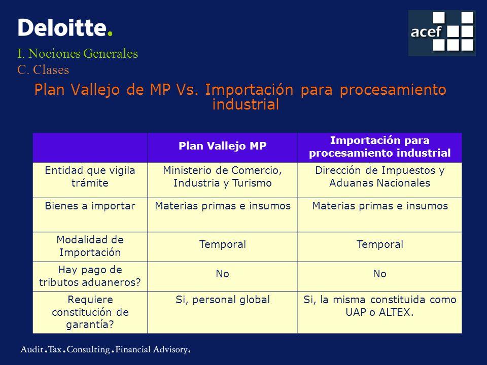 I. Nociones Generales C. Clases Plan Vallejo de MP Vs. Importación para procesamiento industrial Plan Vallejo MP Importación para procesamiento indust