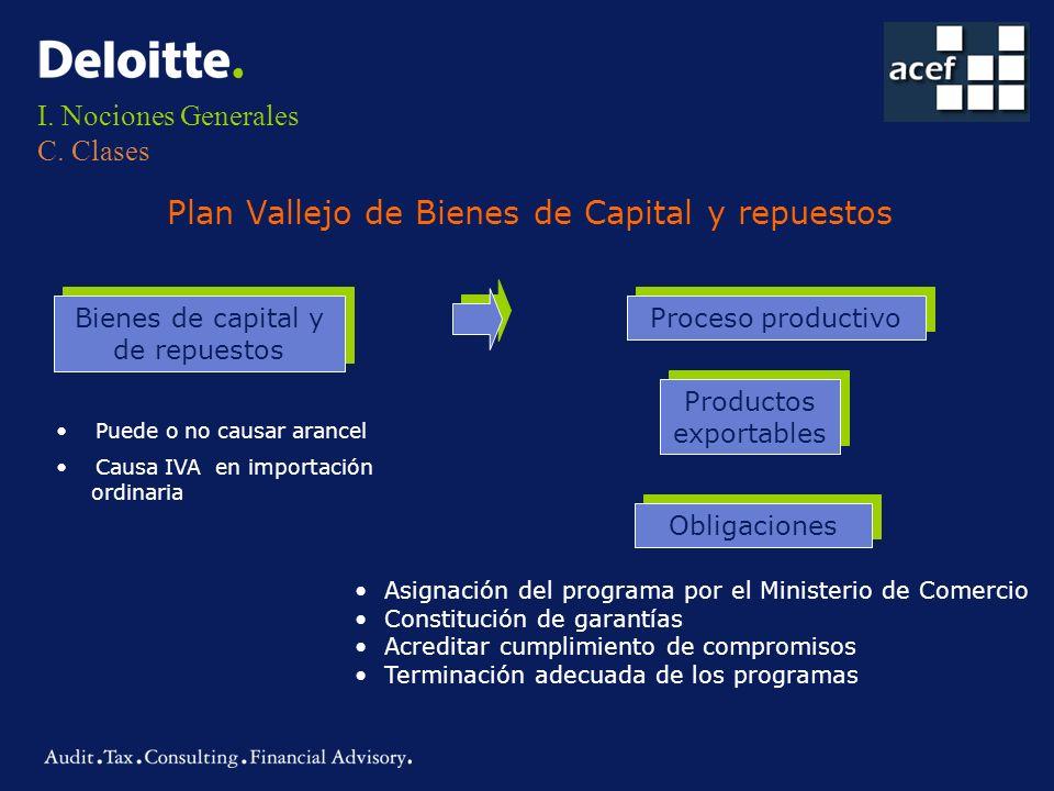 I. Nociones Generales C. Clases Plan Vallejo de Bienes de Capital y repuestos Bienes de capital y de repuestos Proceso productivo Productos exportable
