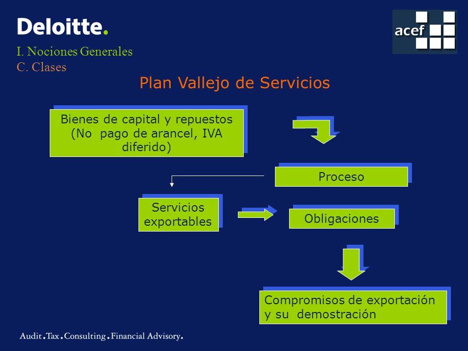 I. Nociones Generales C. Clases Plan Vallejo de Servicios Bienes de capital y repuestos (No pago de arancel, IVA diferido) Proceso Servicios exportabl