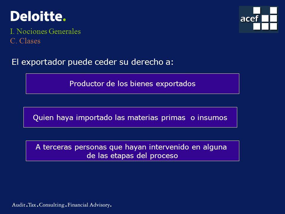 I. Nociones Generales C. Clases El exportador puede ceder su derecho a: Productor de los bienes exportados Quien haya importado las materias primas o