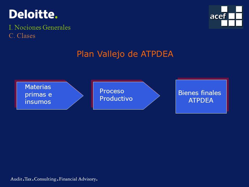 I. Nociones Generales C. Clases Plan Vallejo de ATPDEA Materias primas e insumos Bienes finales ATPDEA Bienes finales ATPDEA Proceso Productivo