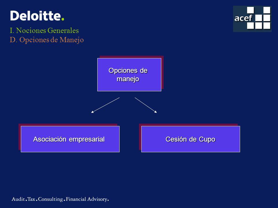 I. Nociones Generales D. Opciones de Manejo Opciones de manejo manejo Asociación empresarial Cesión de Cupo