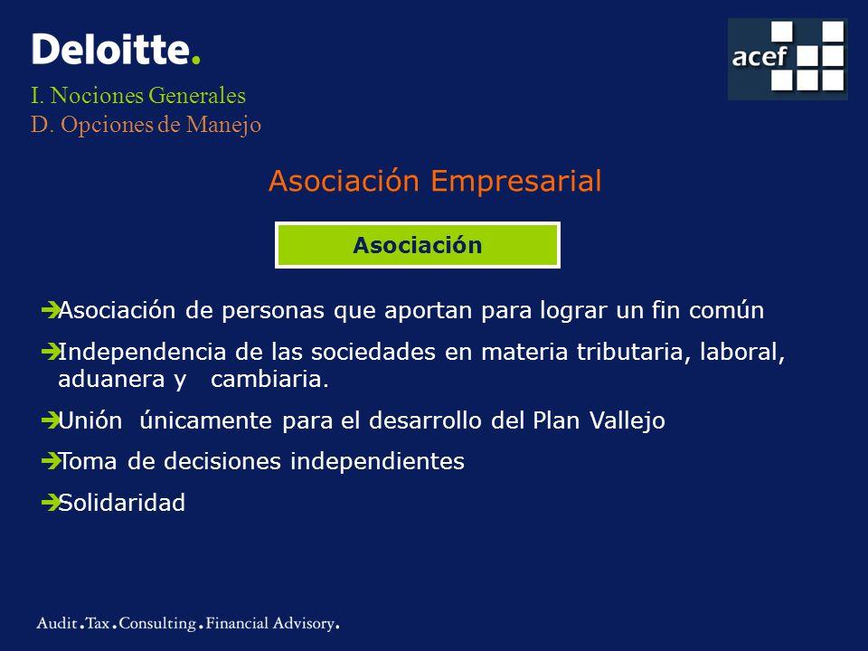 I. Nociones Generales D. Opciones de Manejo Asociación è èAsociación de personas que aportan para lograr un fin común è èIndependencia de las sociedad