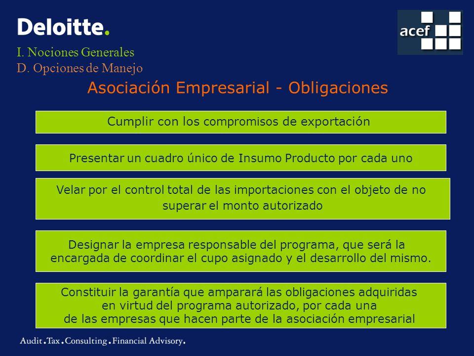 I. Nociones Generales D. Opciones de Manejo Asociación Empresarial - Obligaciones Cumplir con los compromisos de exportación Presentar un cuadro único