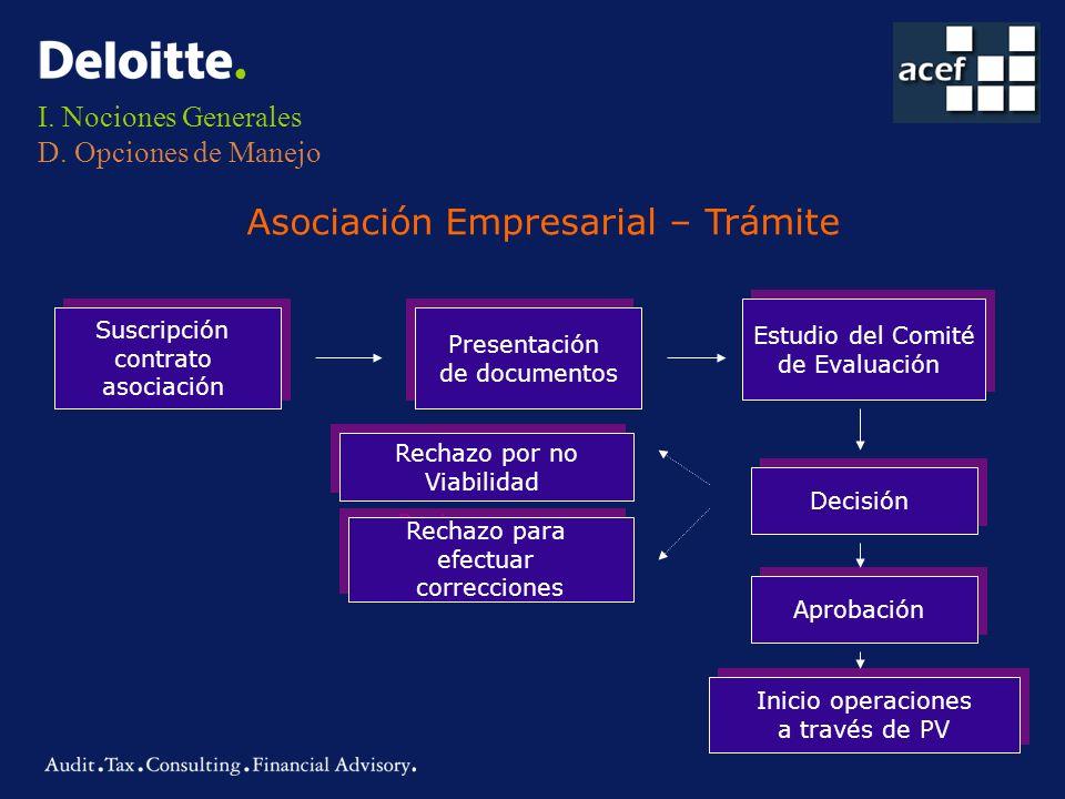 I. Nociones Generales D. Opciones de Manejo Asociación Empresarial – Trámite Presentación de documentos Presentación de documentos Estudio del Comité