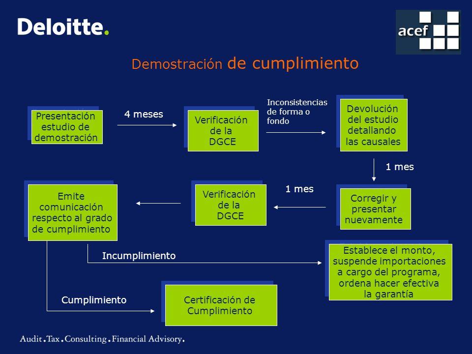 Demostración de cumplimiento Presentación estudio de demostración Presentación estudio de demostración 4 meses Verificación de la DGCE Verificación de