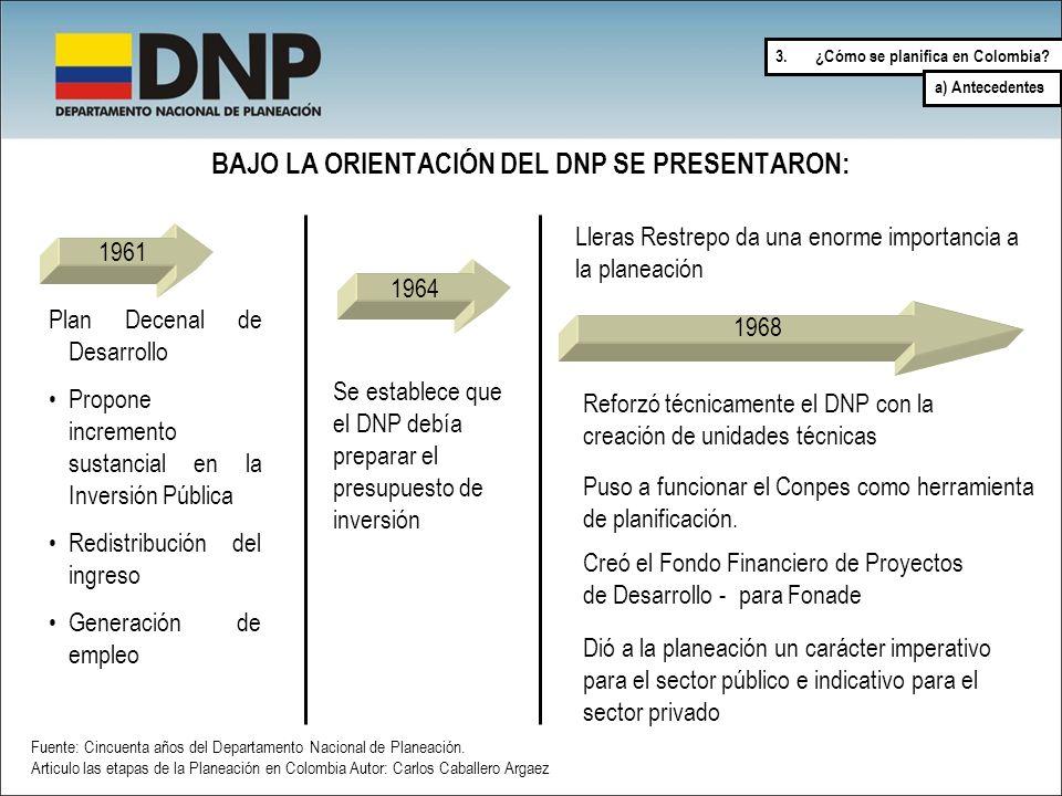 BAJO LA ORIENTACIÓN DEL DNP SE PRESENTARON: 1961 Plan Decenal de Desarrollo Propone incremento sustancial en la Inversión Pública Redistribución del i