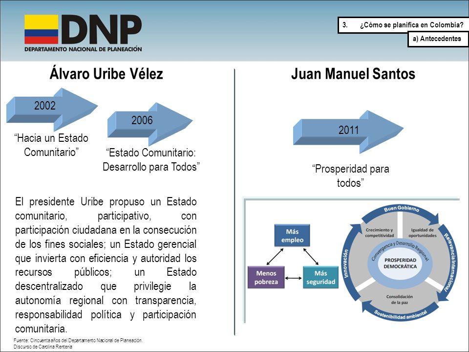 Álvaro Uribe Vélez 2002 2006 El presidente Uribe propuso un Estado comunitario, participativo, con participación ciudadana en la consecución de los fi