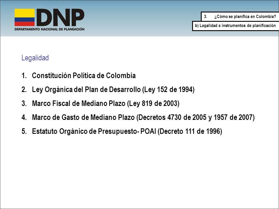 3.¿Cómo se planifica en Colombia? 1.Constitución Política de Colombia 2.Ley Orgánica del Plan de Desarrollo (Ley 152 de 1994) 3.Marco Fiscal de Median