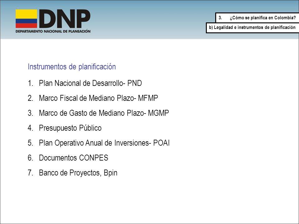 1.Plan Nacional de Desarrollo- PND 2.Marco Fiscal de Mediano Plazo- MFMP 3.Marco de Gasto de Mediano Plazo- MGMP 4.Presupuesto Público 5.Plan Operativ