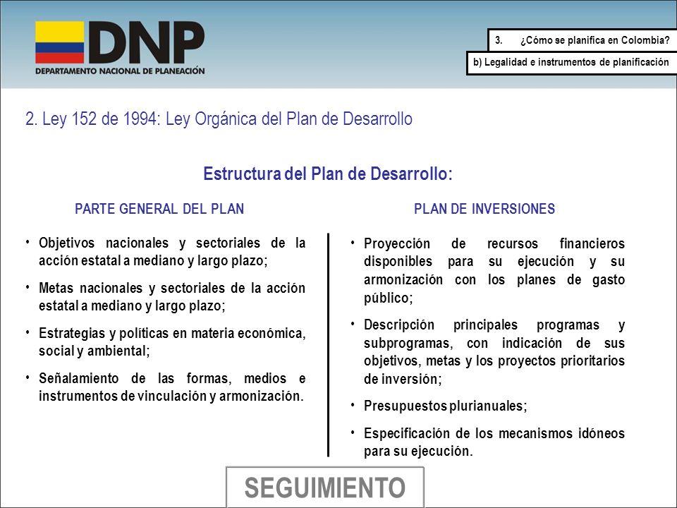 2. Ley 152 de 1994: Ley Orgánica del Plan de Desarrollo Estructura del Plan de Desarrollo: PARTE GENERAL DEL PLANPLAN DE INVERSIONES Objetivos naciona