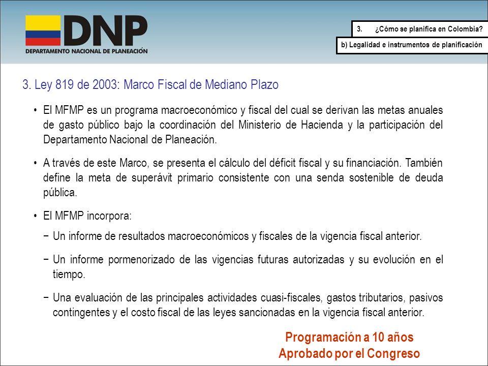 3. Ley 819 de 2003: Marco Fiscal de Mediano Plazo El MFMP es un programa macroeconómico y fiscal del cual se derivan las metas anuales de gasto públic