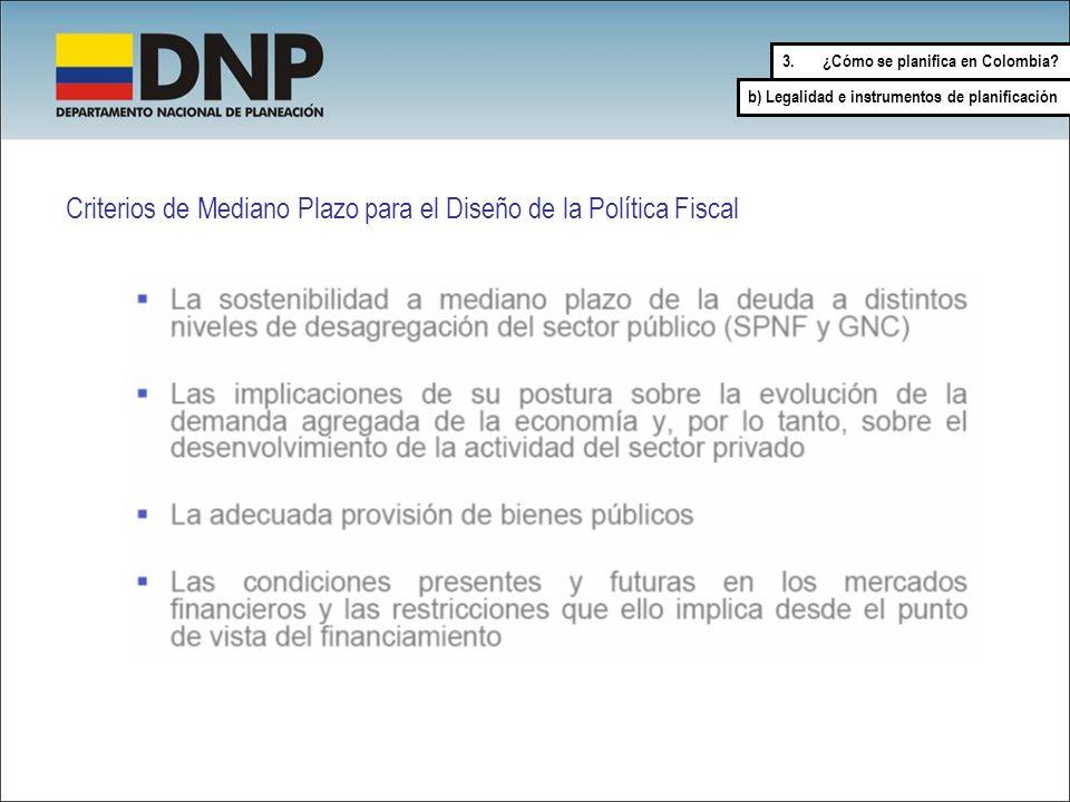 Criterios de Mediano Plazo para el Diseño de la Política Fiscal 3.¿Cómo se planifica en Colombia? b) Legalidad e instrumentos de planificación