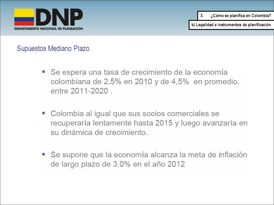 Supuestos Mediano Plazo 3.¿Cómo se planifica en Colombia? b) Legalidad e instrumentos de planificación