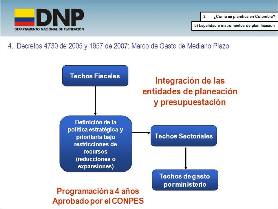 4. Decretos 4730 de 2005 y 1957 de 2007: Marco de Gasto de Mediano Plazo 3.¿Cómo se planifica en Colombia? b) Legalidad e instrumentos de planificació