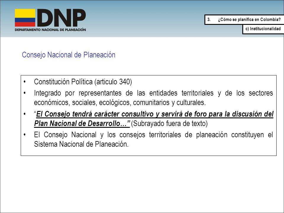 Consejo Nacional de Planeación Constitución Política (articulo 340) Integrado por representantes de las entidades territoriales y de los sectores econ