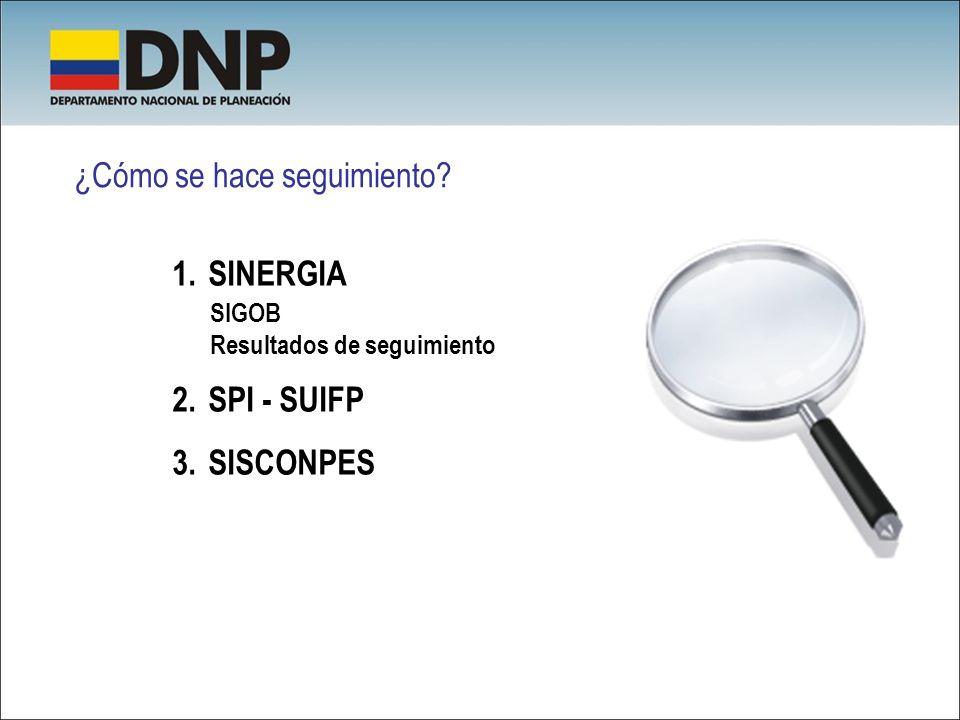 ¿Cómo se hace seguimiento? 1.SINERGIA SIGOB Resultados de seguimiento 2.SPI - SUIFP 3.SISCONPES