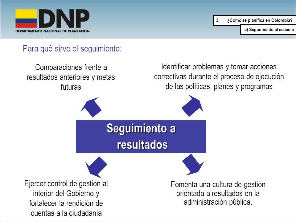 Comparaciones frente a resultados anteriores y metas futuras Seguimiento a resultados resultados Ejercer control de gestión al interior del Gobierno y