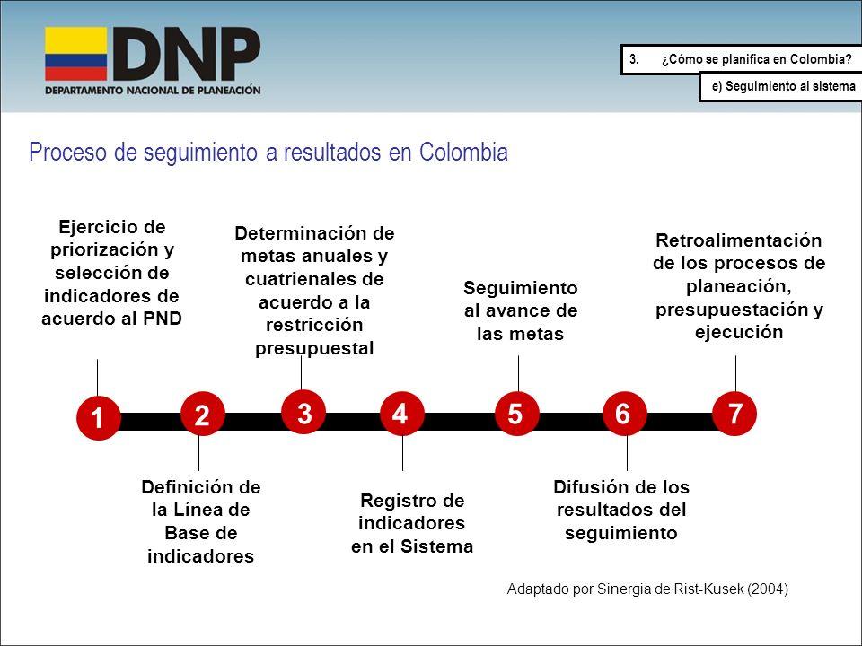 Determinación de metas anuales y cuatrienales de acuerdo a la restricción presupuestal Seguimiento al avance de las metas Difusión de los resultados d