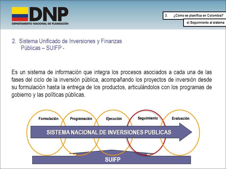 Es un sistema de información que integra los procesos asociados a cada una de las fases del ciclo de la inversión pública, acompañando los proyectos d