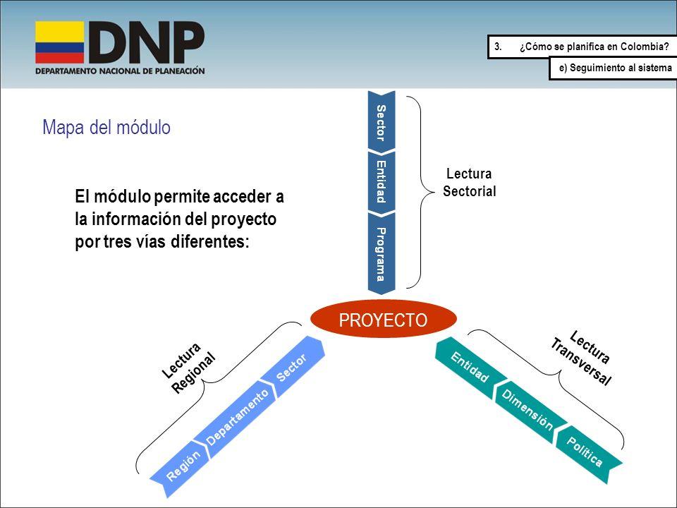 El módulo permite acceder a la información del proyecto por tres vías diferentes: Mapa del módulo Lectura Sectorial Lectura Transversal Lectura Region