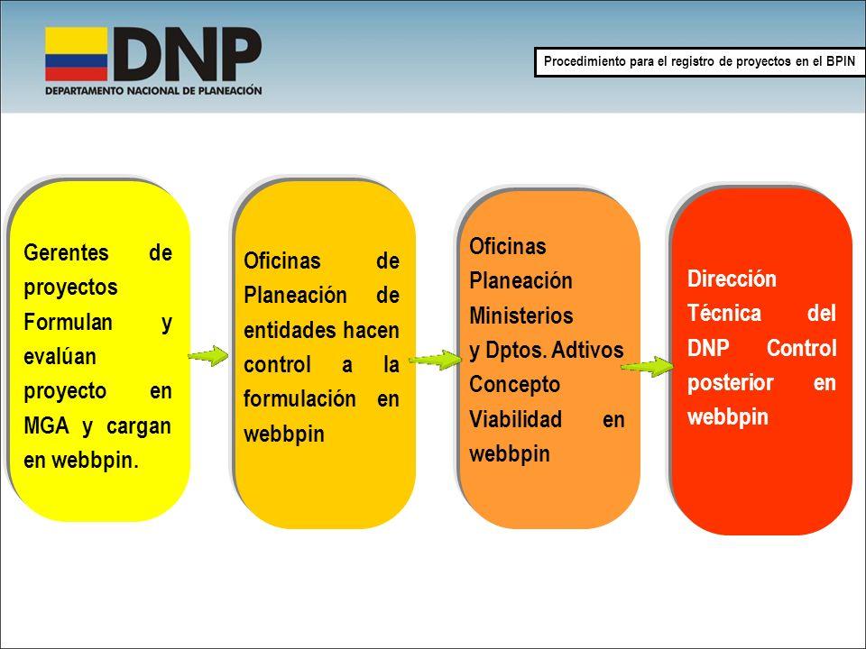 Dirección Técnica del DNP Control posterior en webbpin Oficinas Planeación Ministerios y Dptos. Adtivos Concepto Viabilidad en webbpin Gerentes de pro