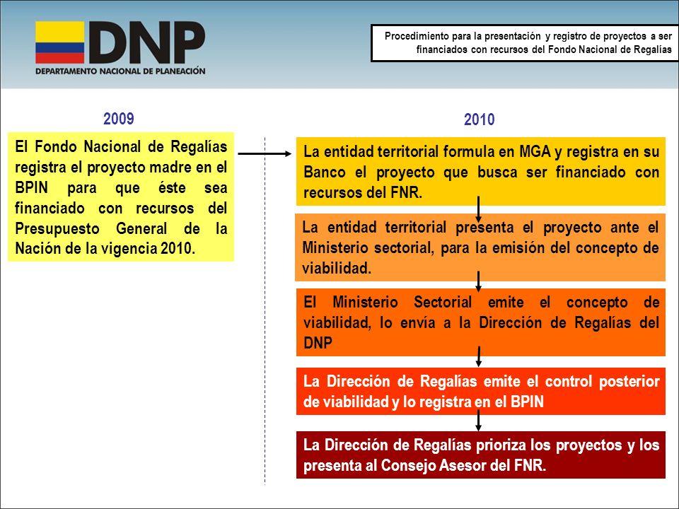 2009 El Fondo Nacional de Regalías registra el proyecto madre en el BPIN para que éste sea financiado con recursos del Presupuesto General de la Nació
