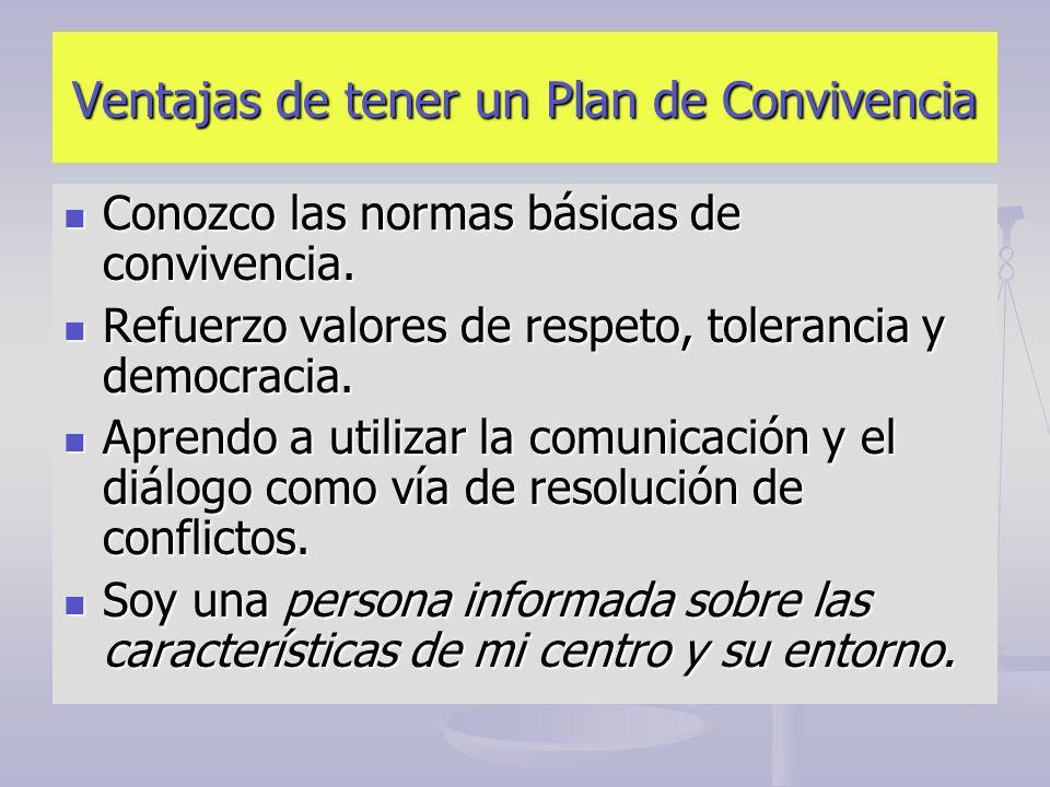 Ventajas de tener un Plan de Convivencia Conozco las normas básicas de convivencia. Conozco las normas básicas de convivencia. Refuerzo valores de res