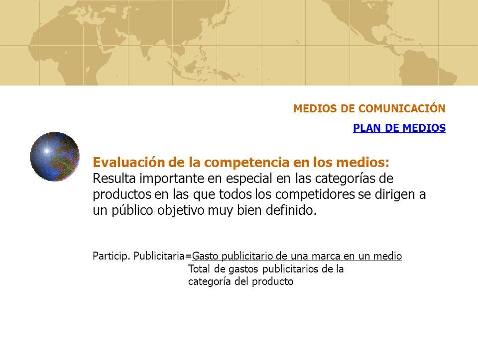 MEDIOS DE COMUNICACIÓN PLAN DE MEDIOS Evaluación de la competencia en los medios: Resulta importante en especial en las categorías de productos en las