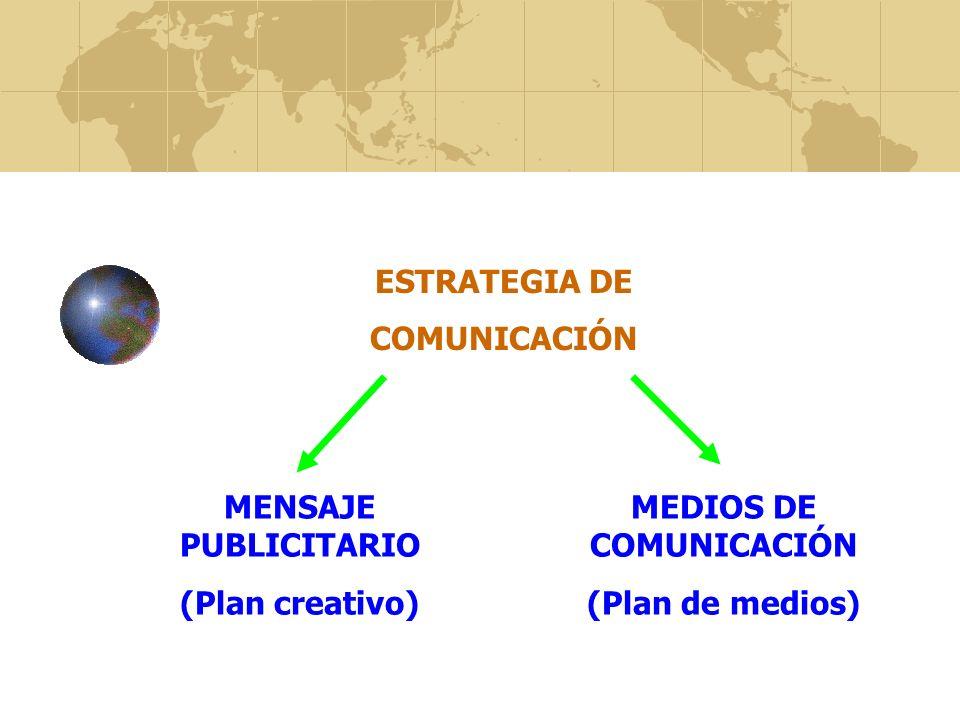 ESTRATEGIA DE COMUNICACIÓN MENSAJE PUBLICITARIO (Plan creativo) MEDIOS DE COMUNICACIÓN (Plan de medios)