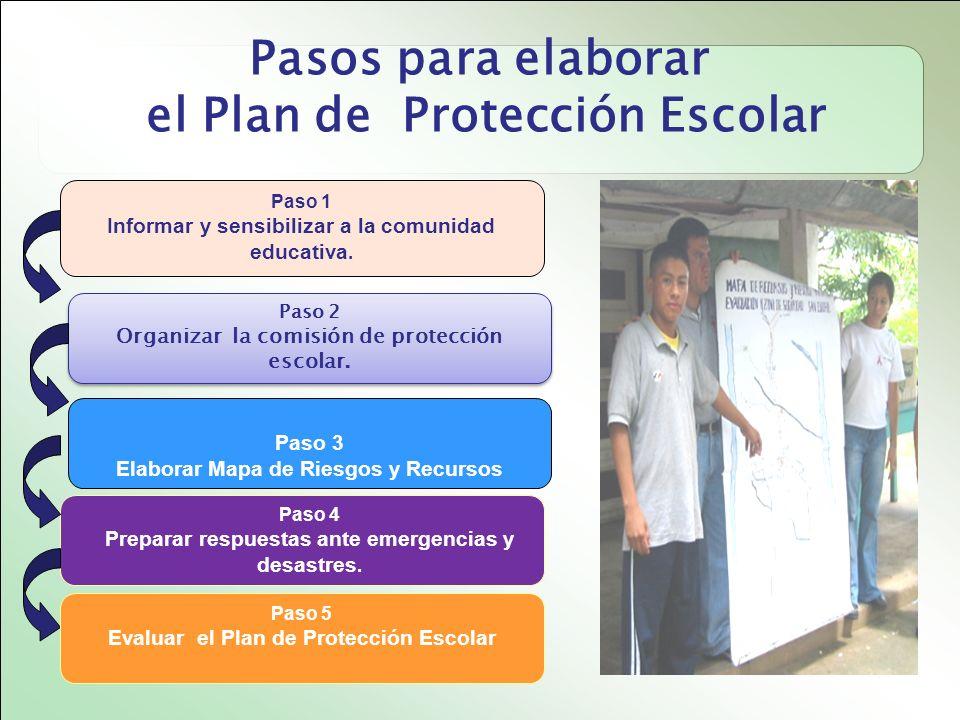 Paso 1 Informar y sensibilizar a la comunidad educativa.