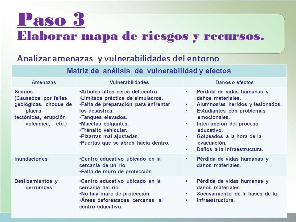 Paso 3 Elaborar mapa de riesgos y recursos.