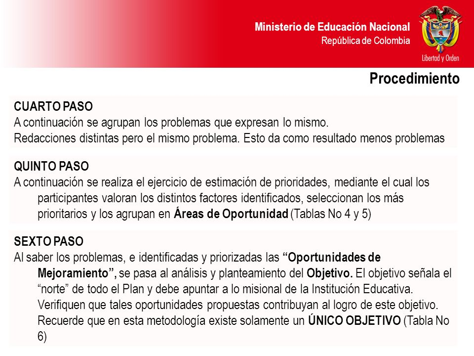 Ministerio de Educación Nacional República de Colombia Procedimiento CUARTO PASO A continuación se agrupan los problemas que expresan lo mismo. Redacc