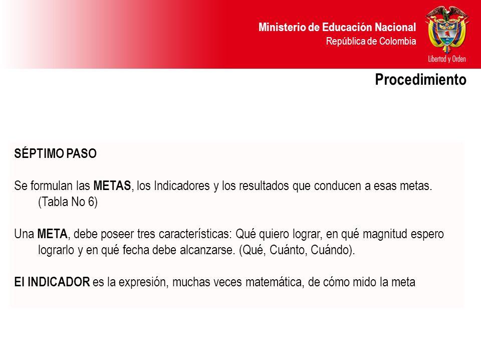 Ministerio de Educación Nacional República de Colombia Procedimiento SÉPTIMO PASO Se formulan las METAS, los Indicadores y los resultados que conducen