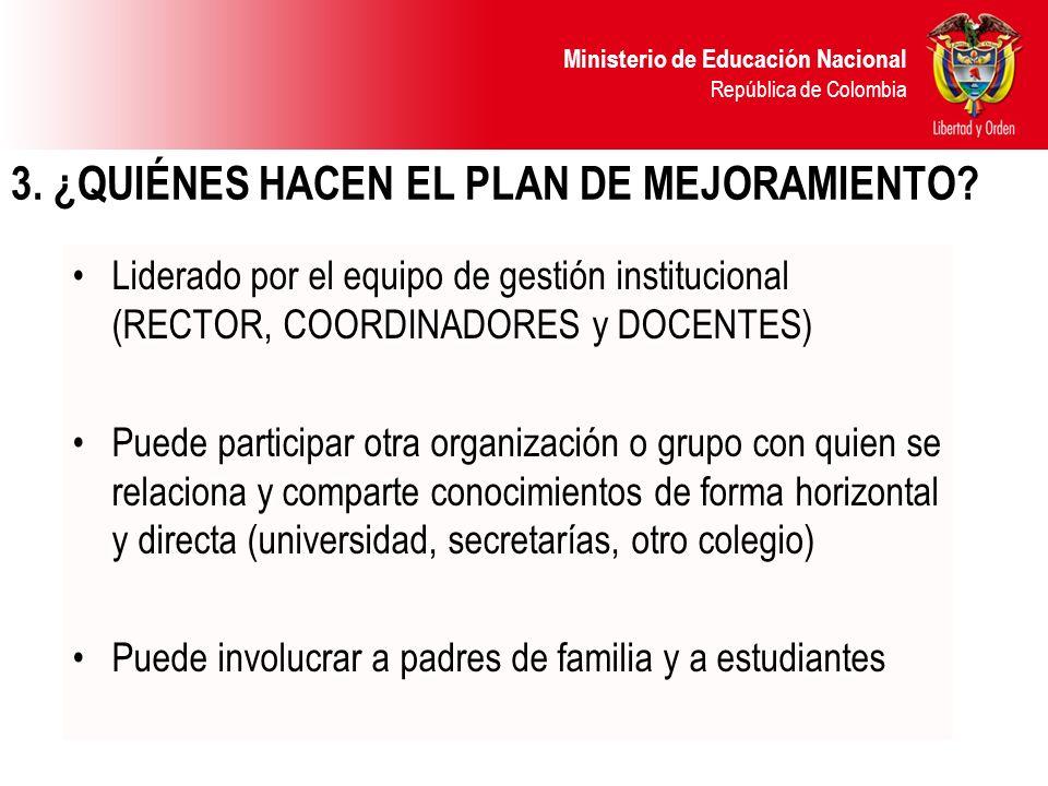Ministerio de Educación Nacional República de Colombia Liderado por el equipo de gestión institucional (RECTOR, COORDINADORES y DOCENTES) Puede partic