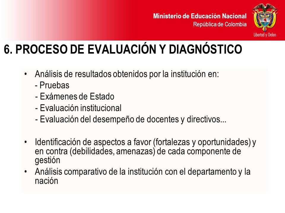 Ministerio de Educación Nacional República de Colombia 6. PROCESO DE EVALUACIÓN Y DIAGNÓSTICO Análisis de resultados obtenidos por la institución en: