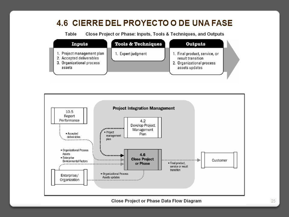 25 4.6 CIERRE DEL PROYECTO O DE UNA FASE