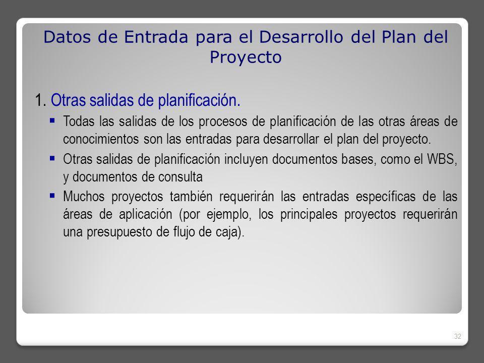 Datos de Entrada para el Desarrollo del Plan del Proyecto 1.