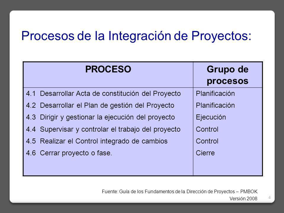 4 Procesos de la Integración de Proyectos: PROCESOGrupo de procesos 4.1 Desarrollar Acta de constitución del Proyecto 4.2 Desarrollar el Plan de gestión del Proyecto 4.3 Dirigir y gestionar la ejecución del proyecto 4.4 Supervisar y controlar el trabajo del proyecto 4.5 Realizar el Control integrado de cambios 4.6 Cerrar proyecto o fase.
