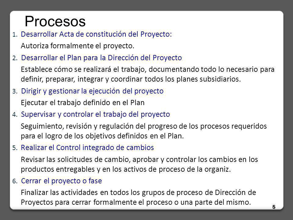 5 5 Procesos 1.Desarrollar Acta de constitución del Proyecto: Autoriza formalmente el proyecto.