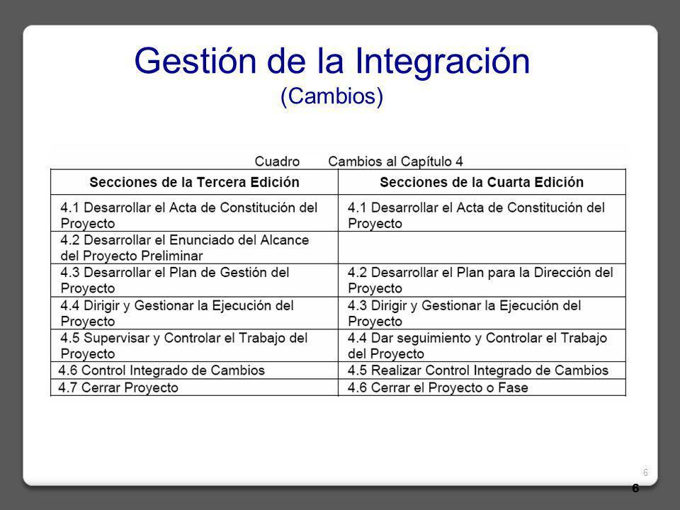 7 Resultados de la Gestión de Integración del Proyecto