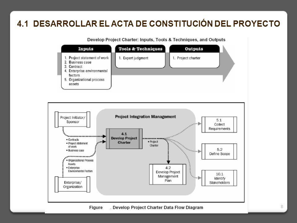 8 4.1 DESARROLLAR EL ACTA DE CONSTITUCIÓN DEL PROYECTO