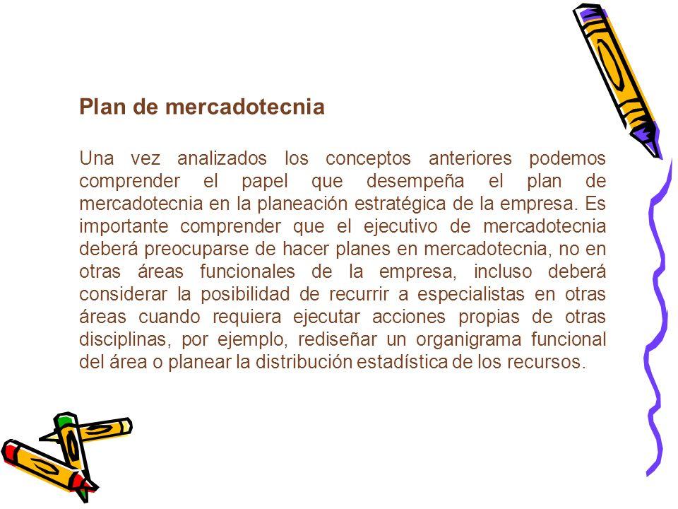 Plan de mercadotecnia Una vez analizados los conceptos anteriores podemos comprender el papel que desempeña el plan de mercadotecnia en la planeación