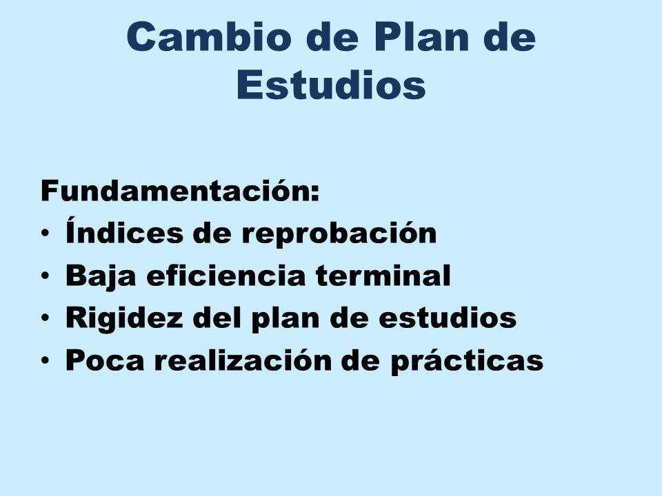 Cambio de Plan de Estudios Fundamentación: Índices de reprobación Baja eficiencia terminal Rigidez del plan de estudios Poca realización de prácticas